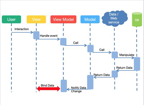 Blog_Architecture_Patterns_5
