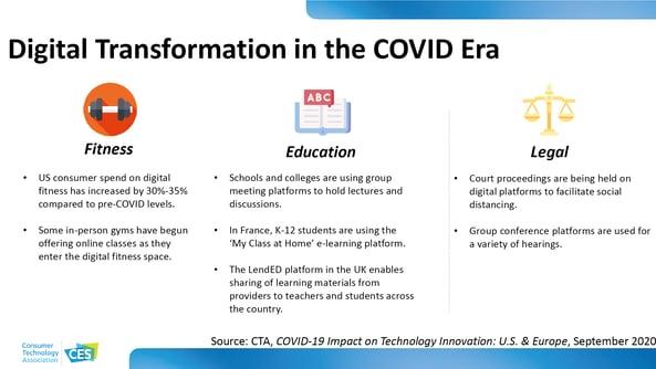 Digital_Transformation_in_COVID