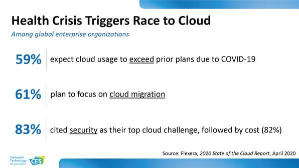 Health_Crisis_Triggers_Cloud